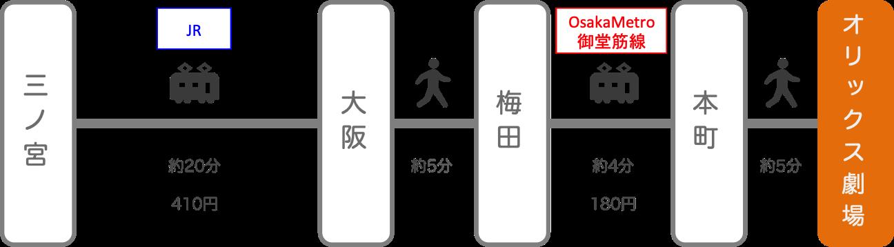 オリックス劇場_三ノ宮(兵庫)_電車