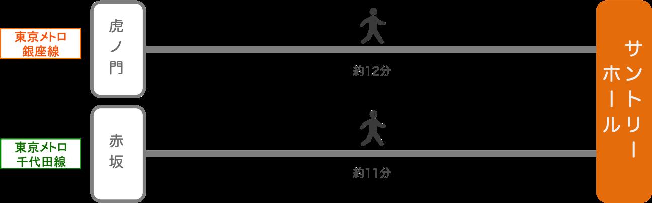サントリーホール_最寄り駅2