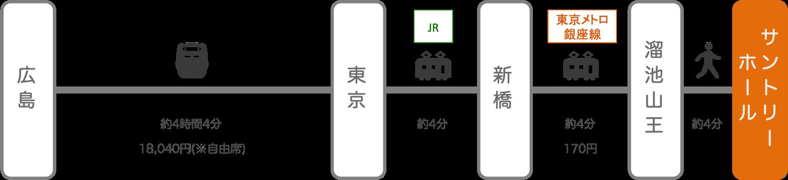 サントリーホール_広島_新幹線