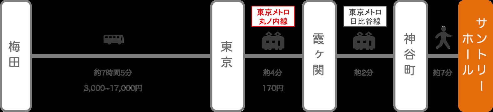 サントリーホール_大阪_高速バス