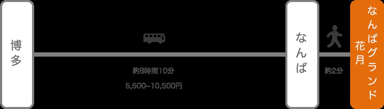 なんばグランド花月_博多(福岡)_高速バス
