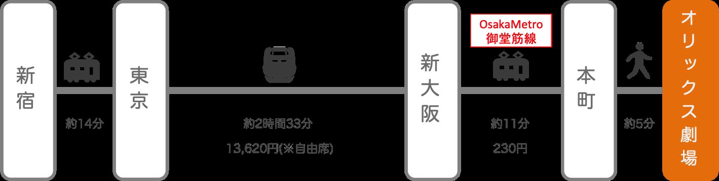 オリックス劇場_新宿(東京)_新幹線