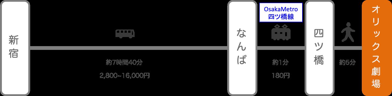 オリックス劇場_新宿(東京)_高速バス