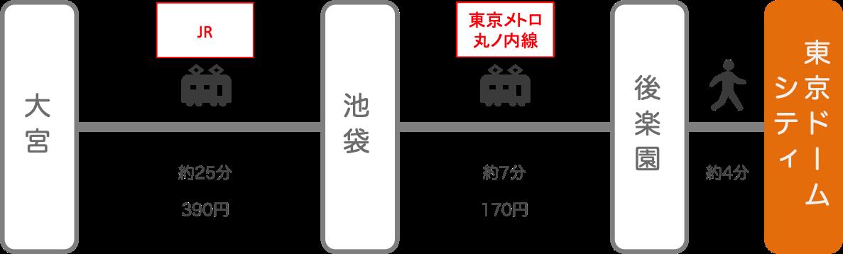 東京ドームシティ_大宮(埼玉)_電車