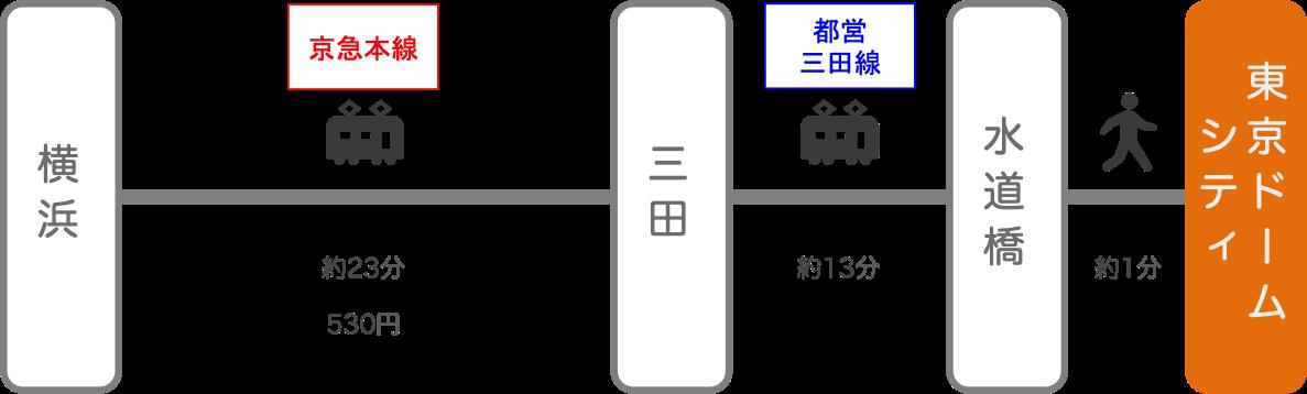 東京ドームシティ_横浜(神奈川)_電車
