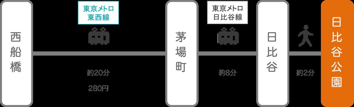 日比谷公園_西船橋(千葉)_電車