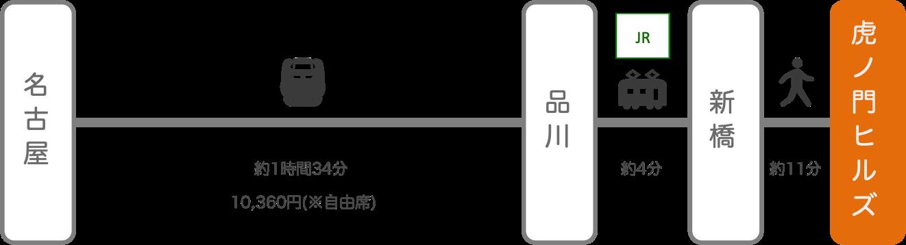 虎ノ門ヒルズ_名古屋(愛知)_新幹線