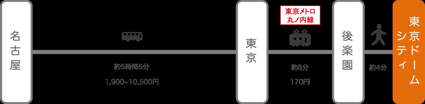 東京ドームシティ_名古屋(愛知)_高速バス