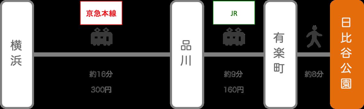 日比谷公園_横浜(神奈川)_電車