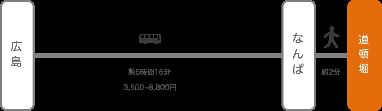道頓堀_広島_高速バス