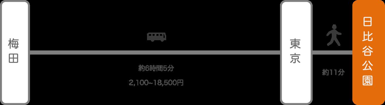 日比谷公園_大阪_高速バス