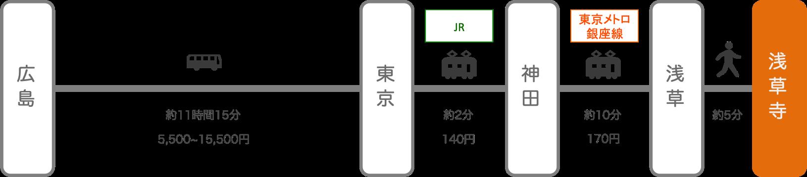浅草寺_広島_高速バス