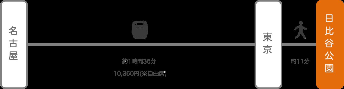 日比谷公園_名古屋(愛知)_新幹線