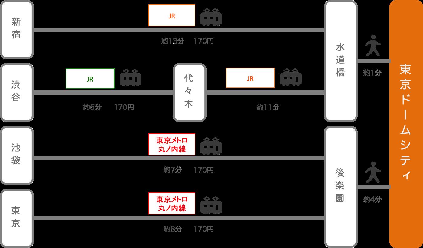 東京ドームシティ_東京都_電車