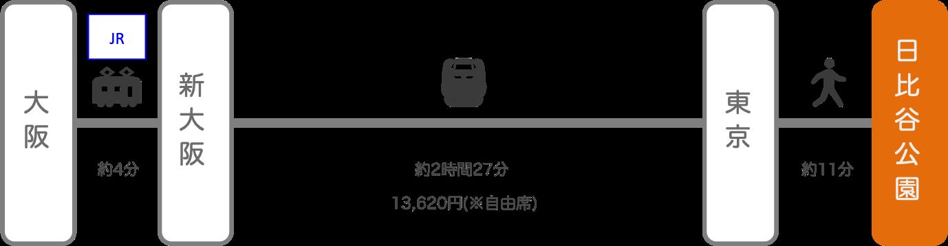 日比谷公園_大阪_新幹線