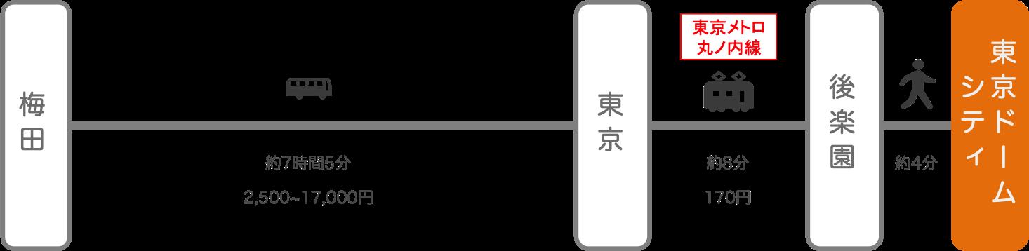 東京ドームシティ_大阪_高速バス