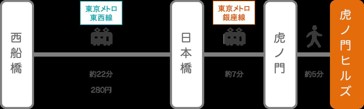 虎ノ門ヒルズ_西船橋(千葉)_電車