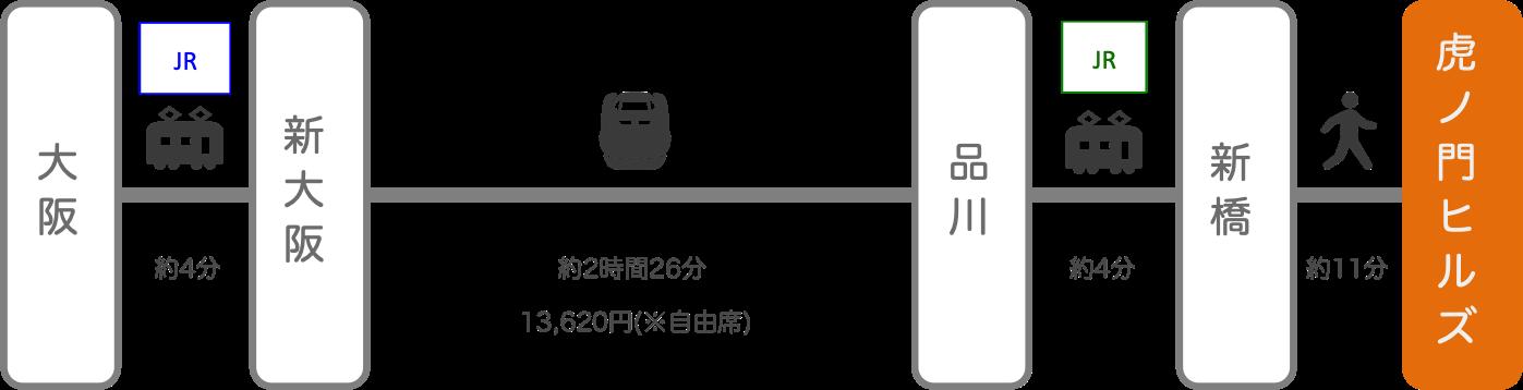 虎ノ門ヒルズ_大阪_新幹線