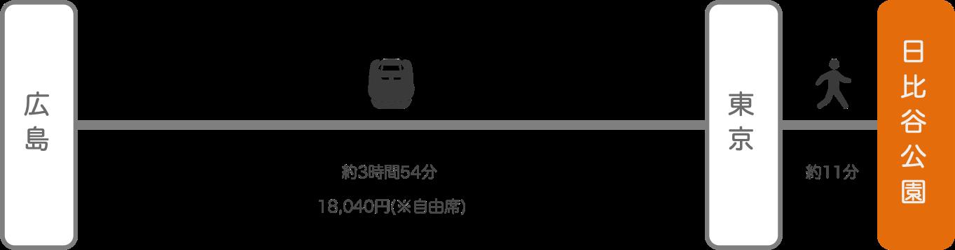 日比谷公園_広島_新幹線