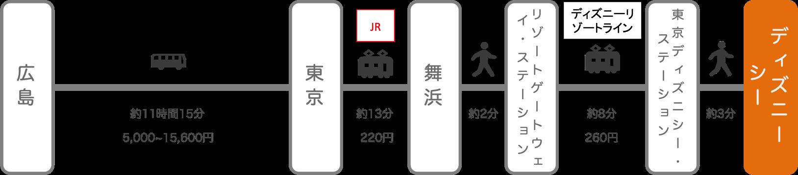 ディズニーシー_広島_高速バス