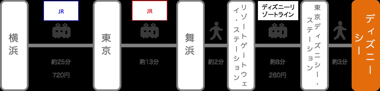 ディズニーシー_横浜(神奈川)_電車