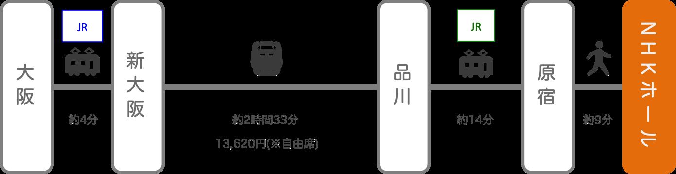 NHKホール_大阪_新幹線