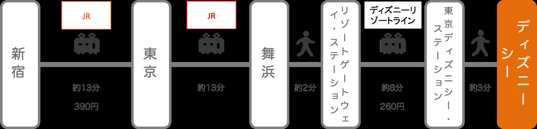 ディズニーシー_新宿(東京)_電車