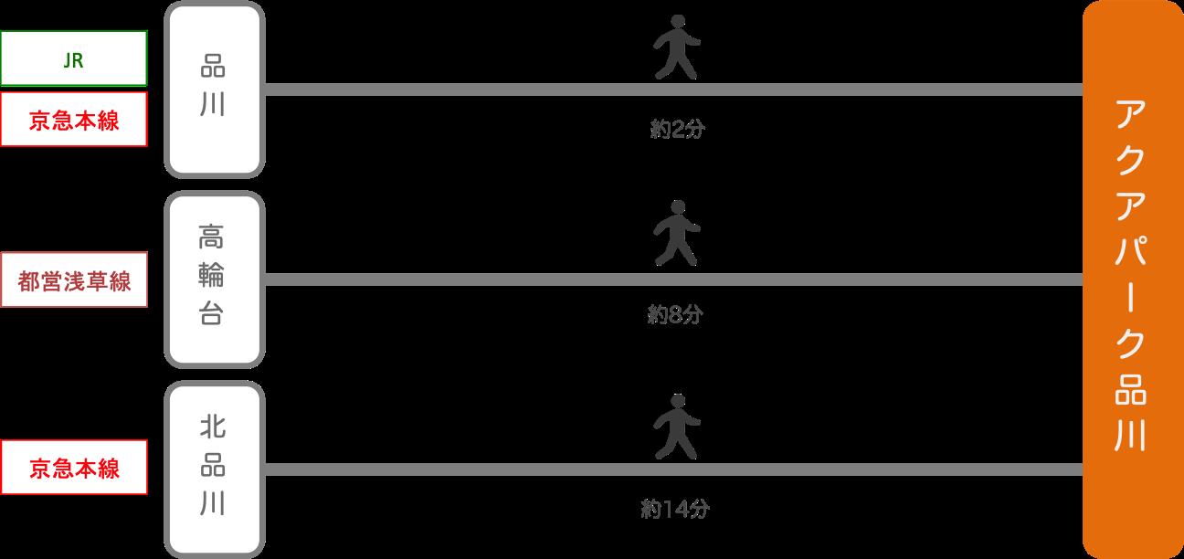 アクアパーク品川_最寄り駅