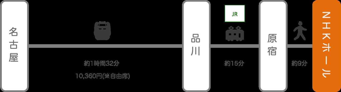 NHKホール_名古屋(愛知)_新幹線