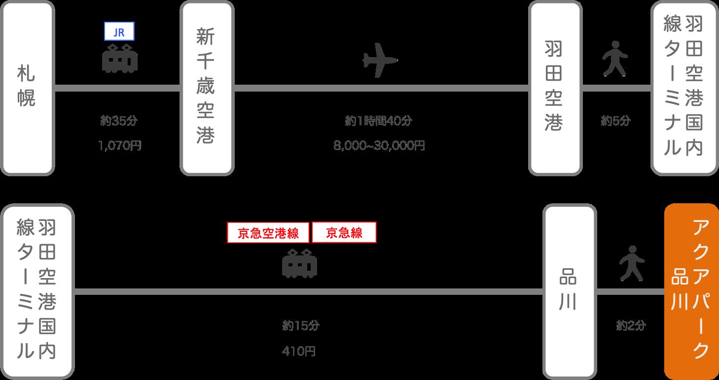 アクアパーク品川_札幌(北海道)_飛行機