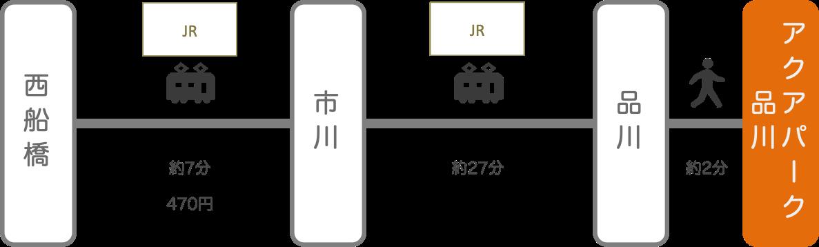 アクアパーク品川_西船橋(千葉)_電車