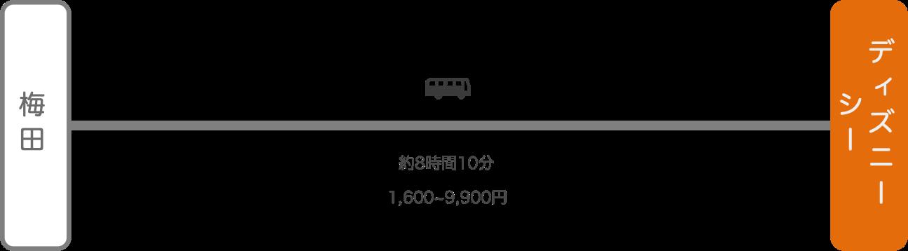ディズニーシー_大阪_高速バス