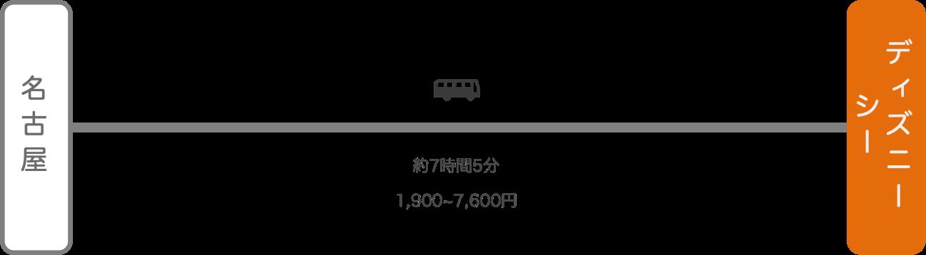 ディズニーシー_名古屋(愛知)_高速バス