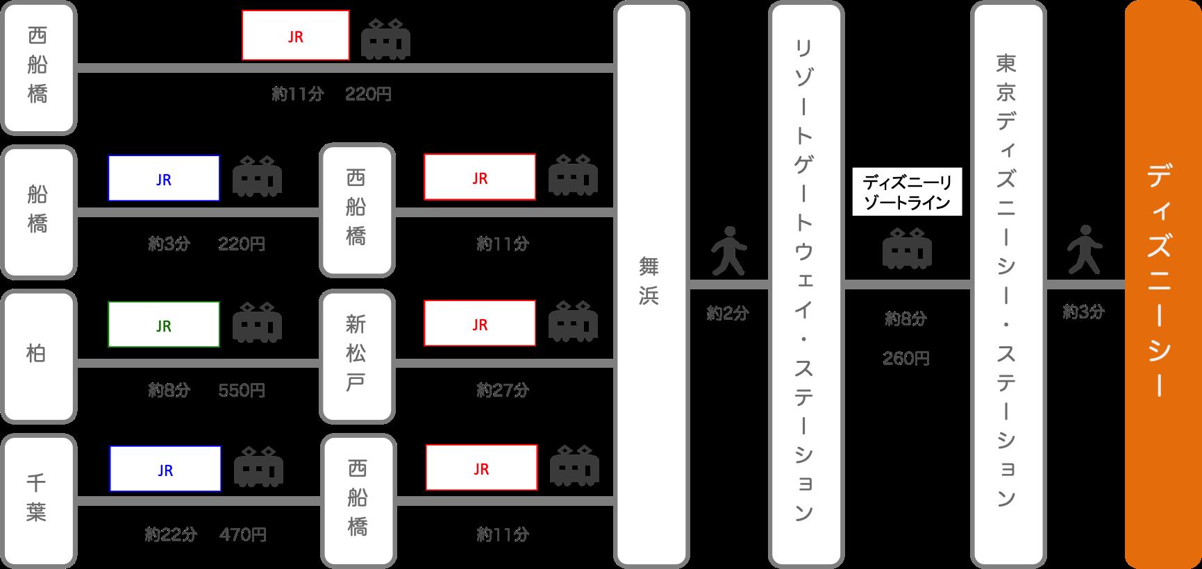 ディズニーシー_千葉県_電車