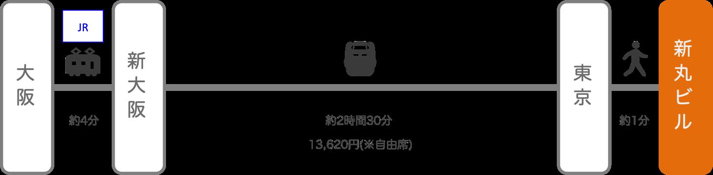 新丸ビル_大阪_新幹線