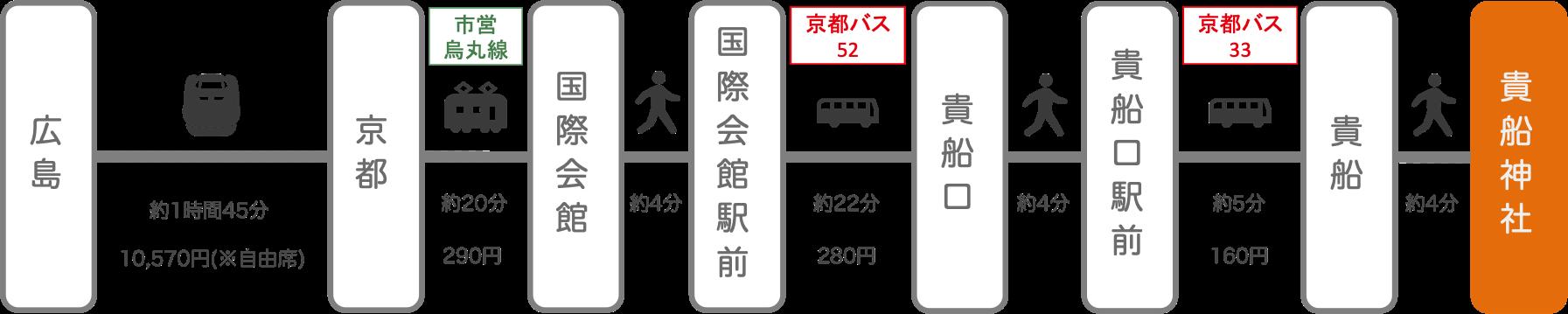 貴船神社_広島_新幹線