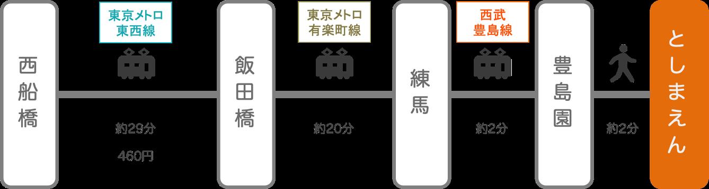 としまえん_西船橋(千葉)_電車