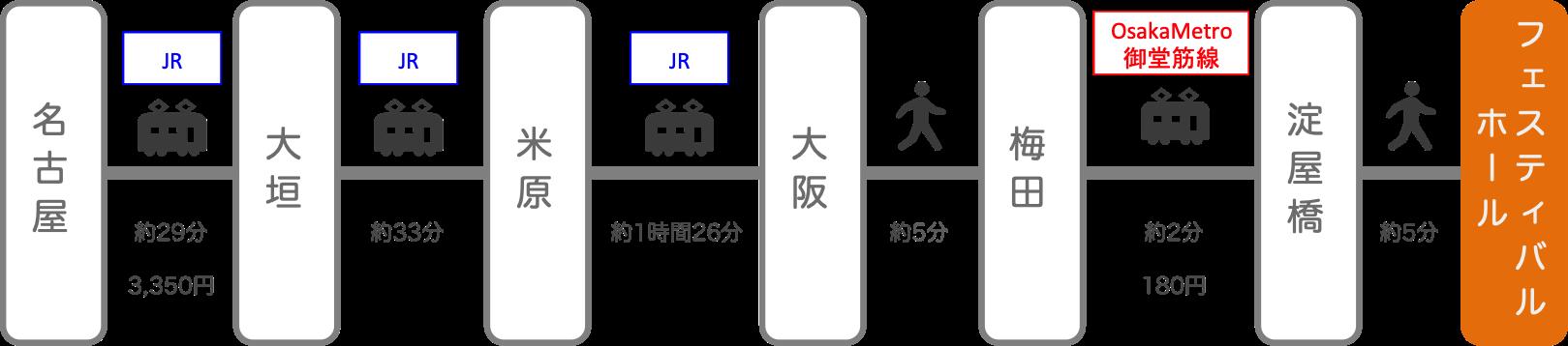 フェスティバルホール_名古屋(愛知)_電車