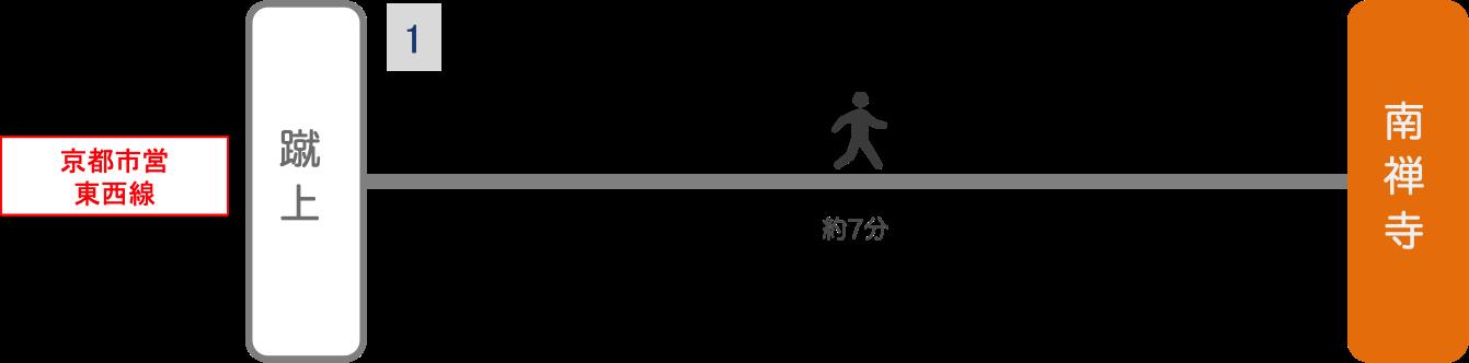 南禅寺_電車_最寄り駅