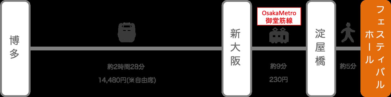 フェスティバルホール_博多(福岡)_新幹線