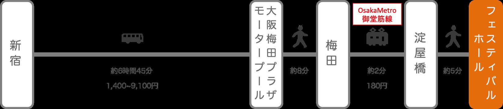 フェスティバルホール_新宿(東京)_高速バス