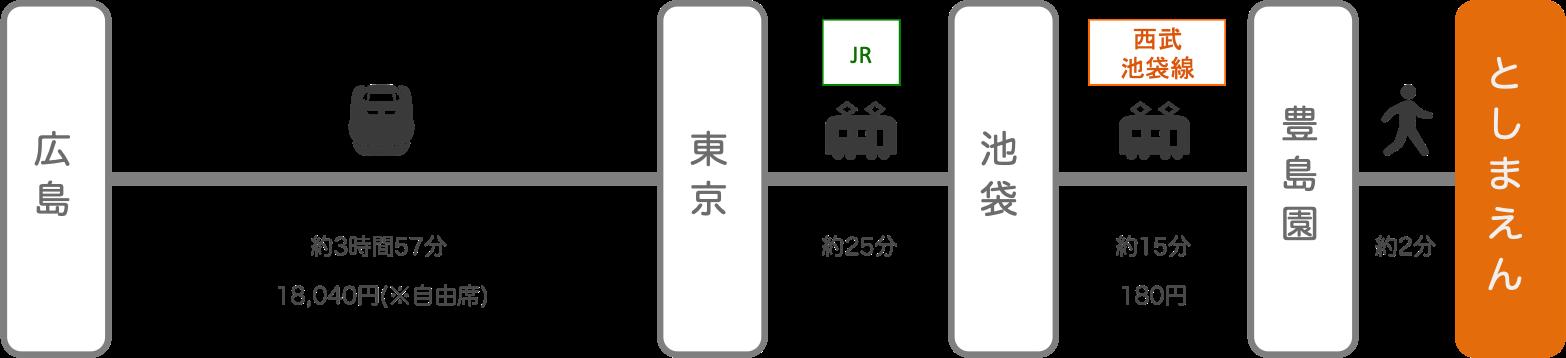 としまえん_広島_新幹線
