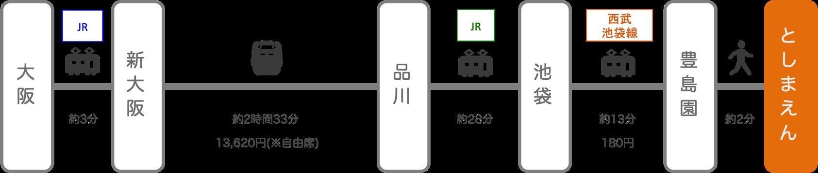 としまえん_大阪_新幹線