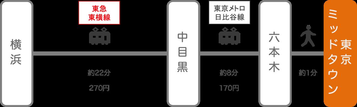 東京ミッドタウン_横浜(神奈川)_電車