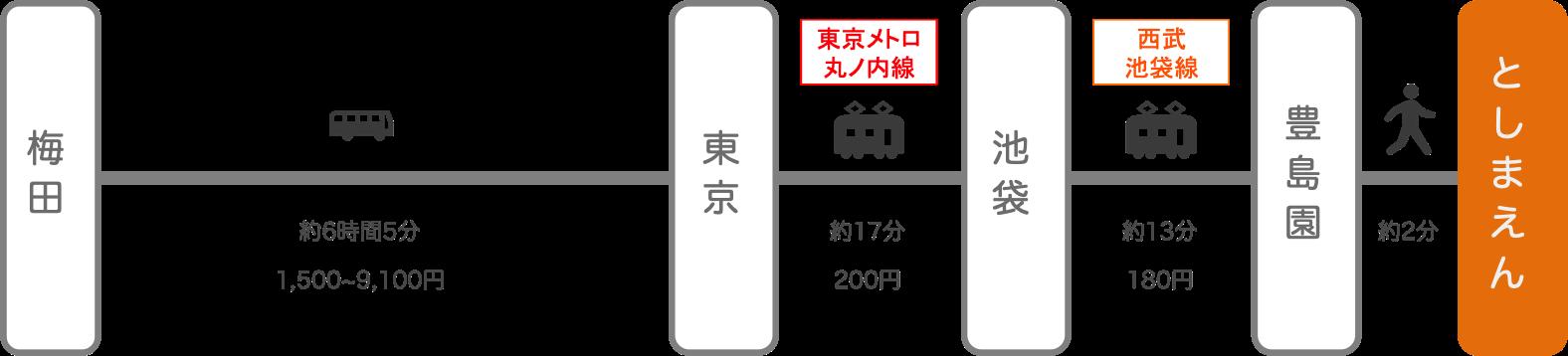 としまえん_大阪_高速バス