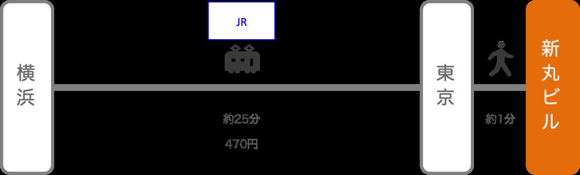 新丸ビル_横浜(神奈川)_電車