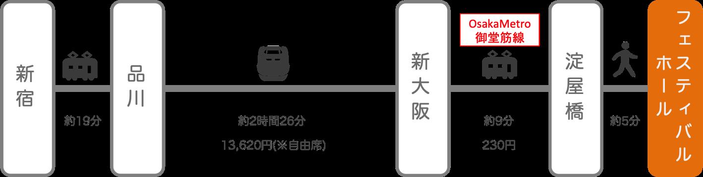 フェスティバルホール_新宿(東京)_新幹線