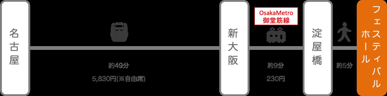 フェスティバルホール_名古屋(愛知)_新幹線