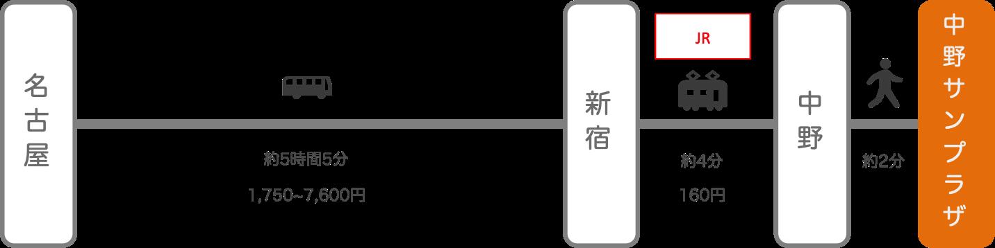 中野サンプラザ_名古屋(愛知)_高速バス