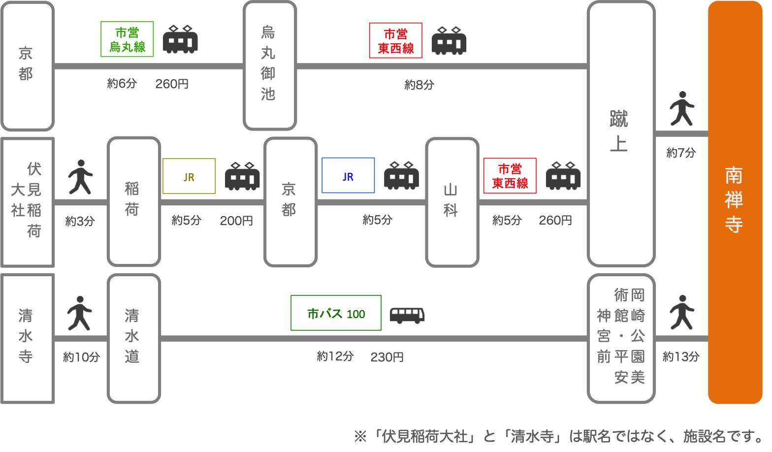 南禅寺_京都市_バス_電車